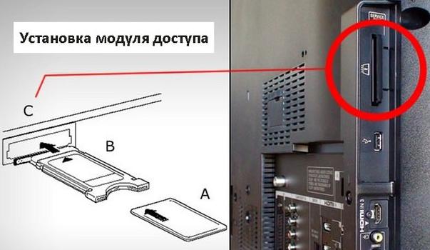 Настройка модуля CI Триколор на телевизорах: инструкция